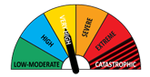 South East QLD Coast Fire Rating